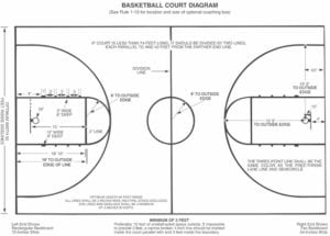high school basketball court layout diagram