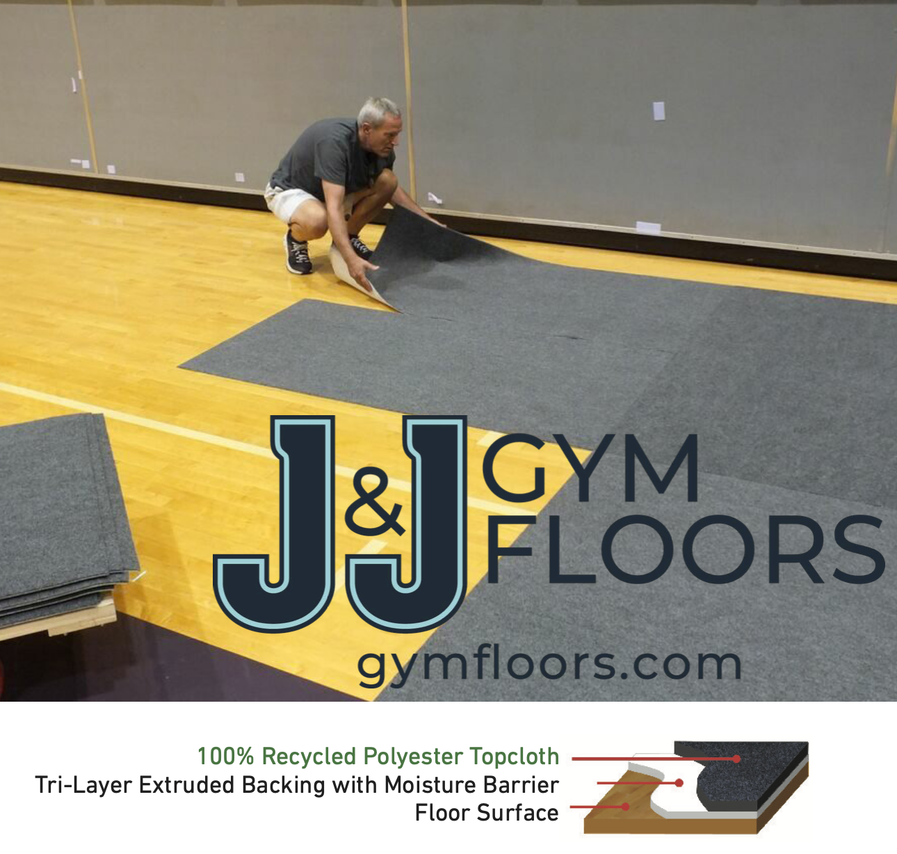eco tile gym floor covers